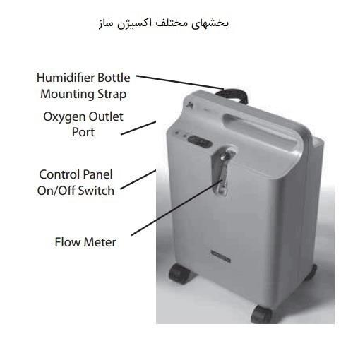 اجزای اکسیژن ساز